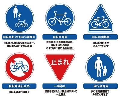 自転車の主な標識