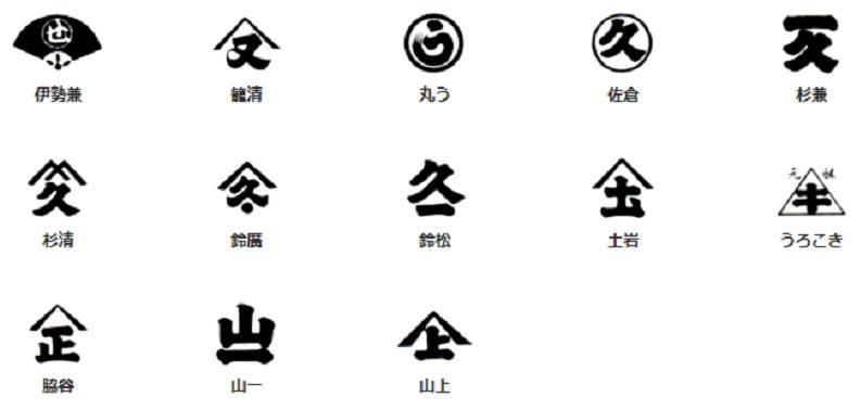 小田原蒲鉾組合加盟企業