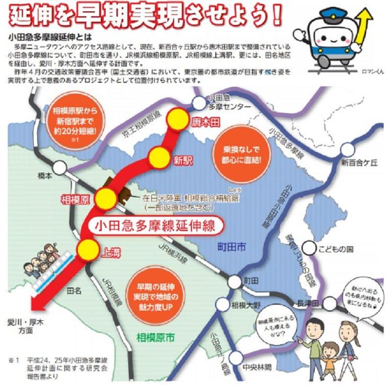 2027年小田急多摩線延伸