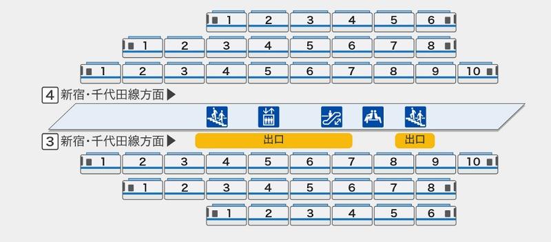 登戸駅上りホーム・施設案内図