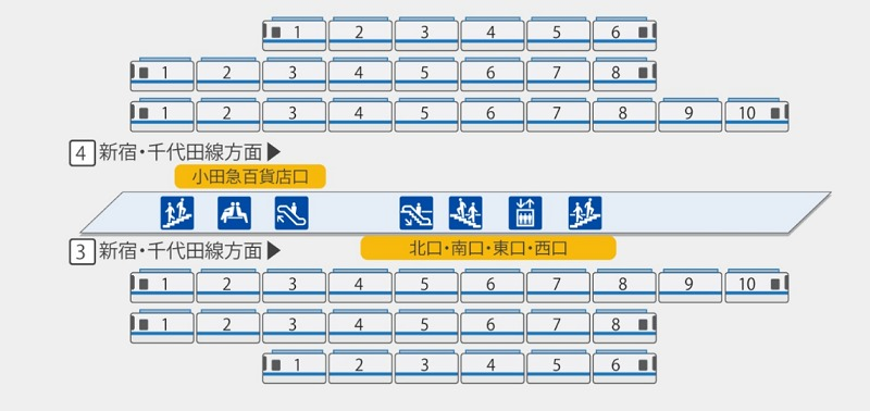 町田駅上りホーム・施設案内図