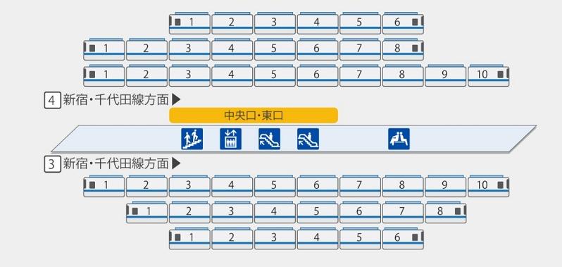相模大野駅上りホーム・施設案内図