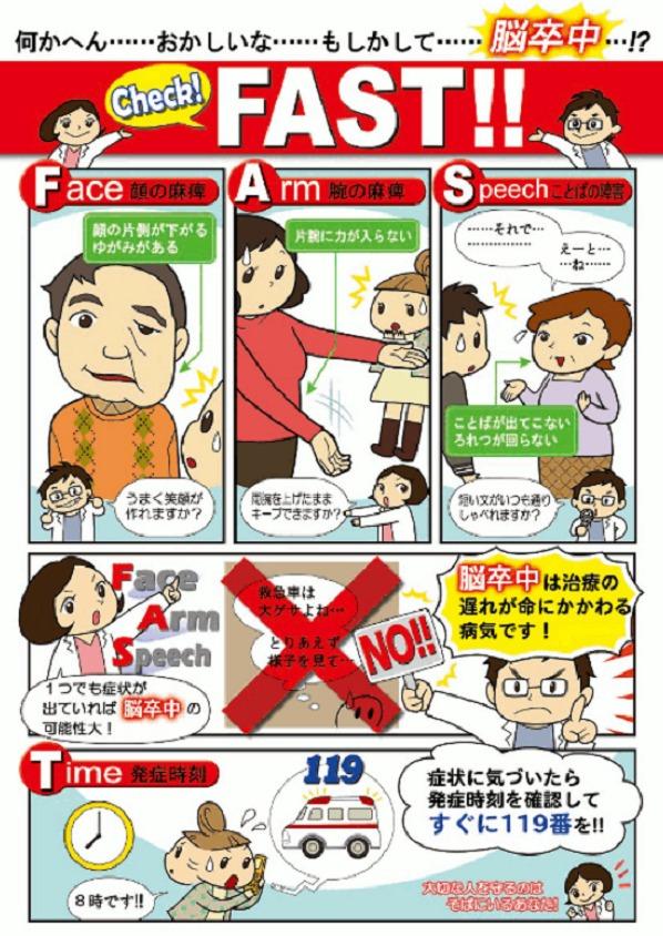 ACT-FASTポスター