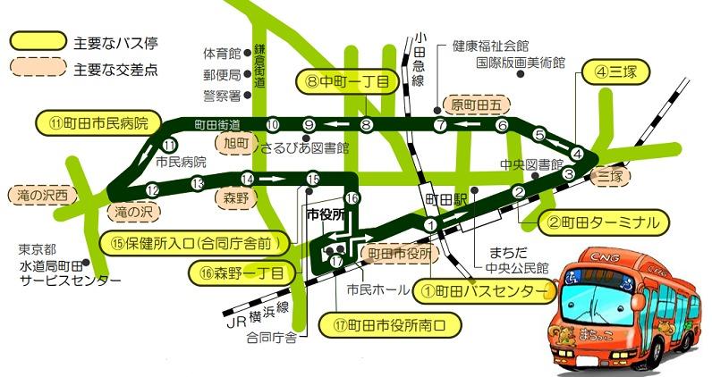 町田市民バス運