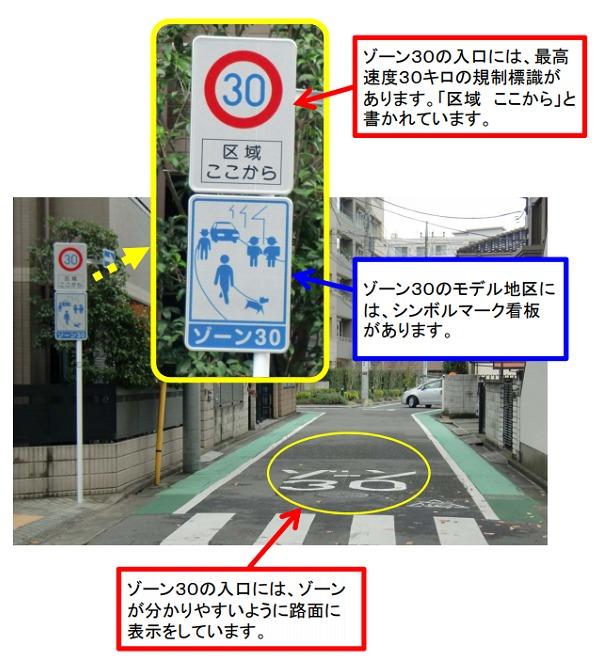 ゾーン30の標識
